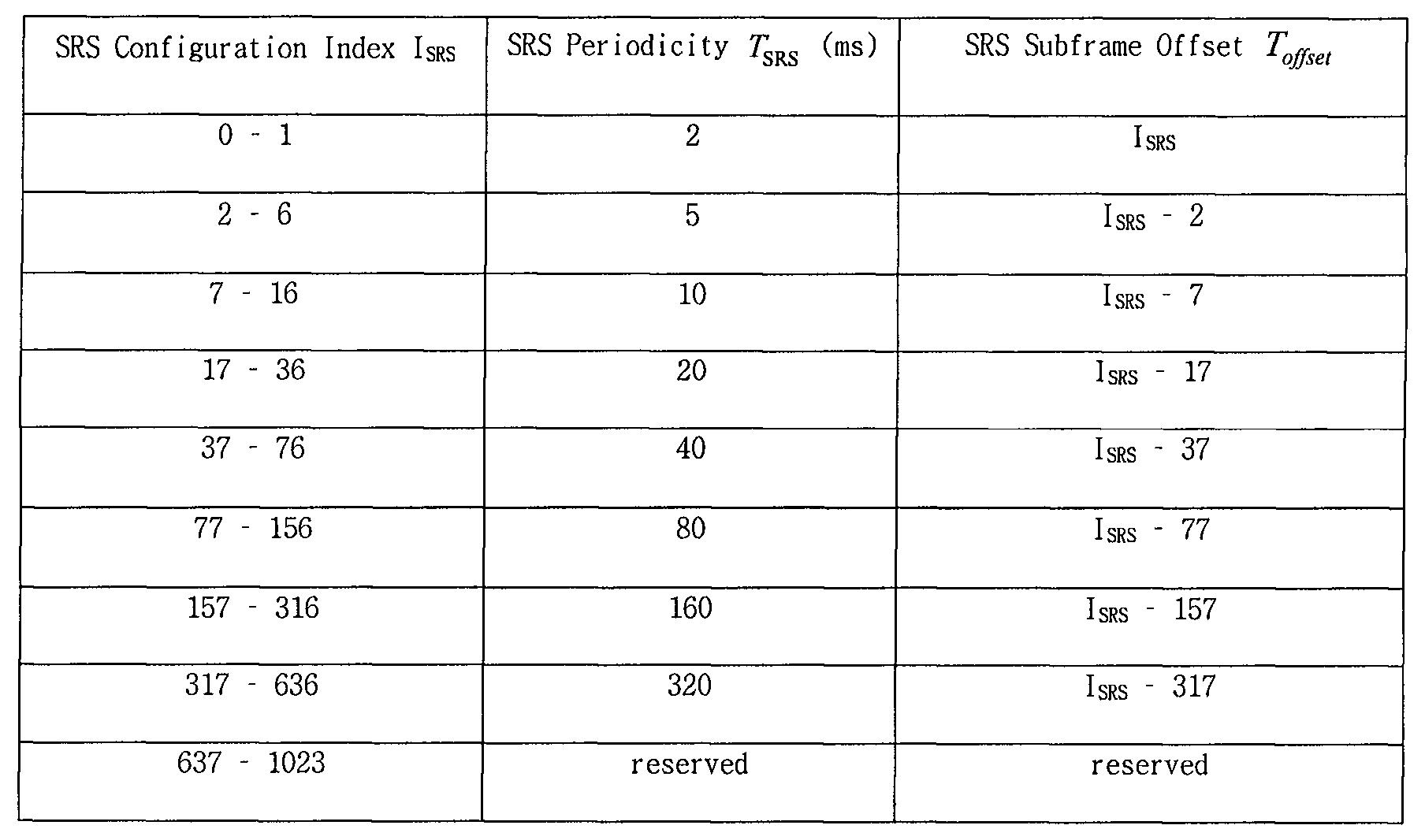 Figure 112010501694314-pat00037