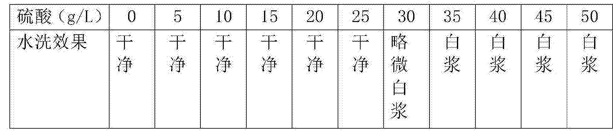 Figure CN103952741BD00091