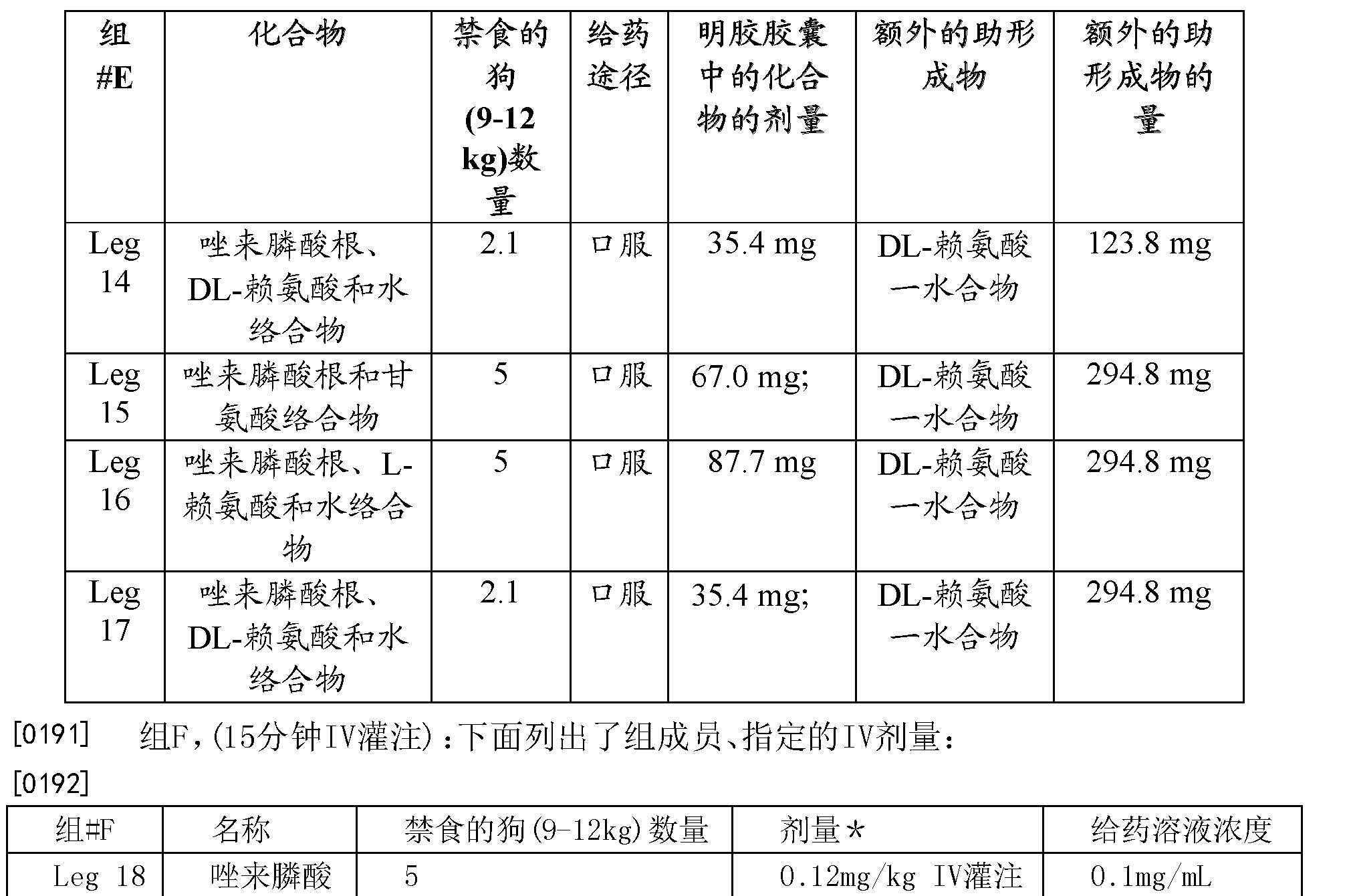 Figure CN102573809BD00171