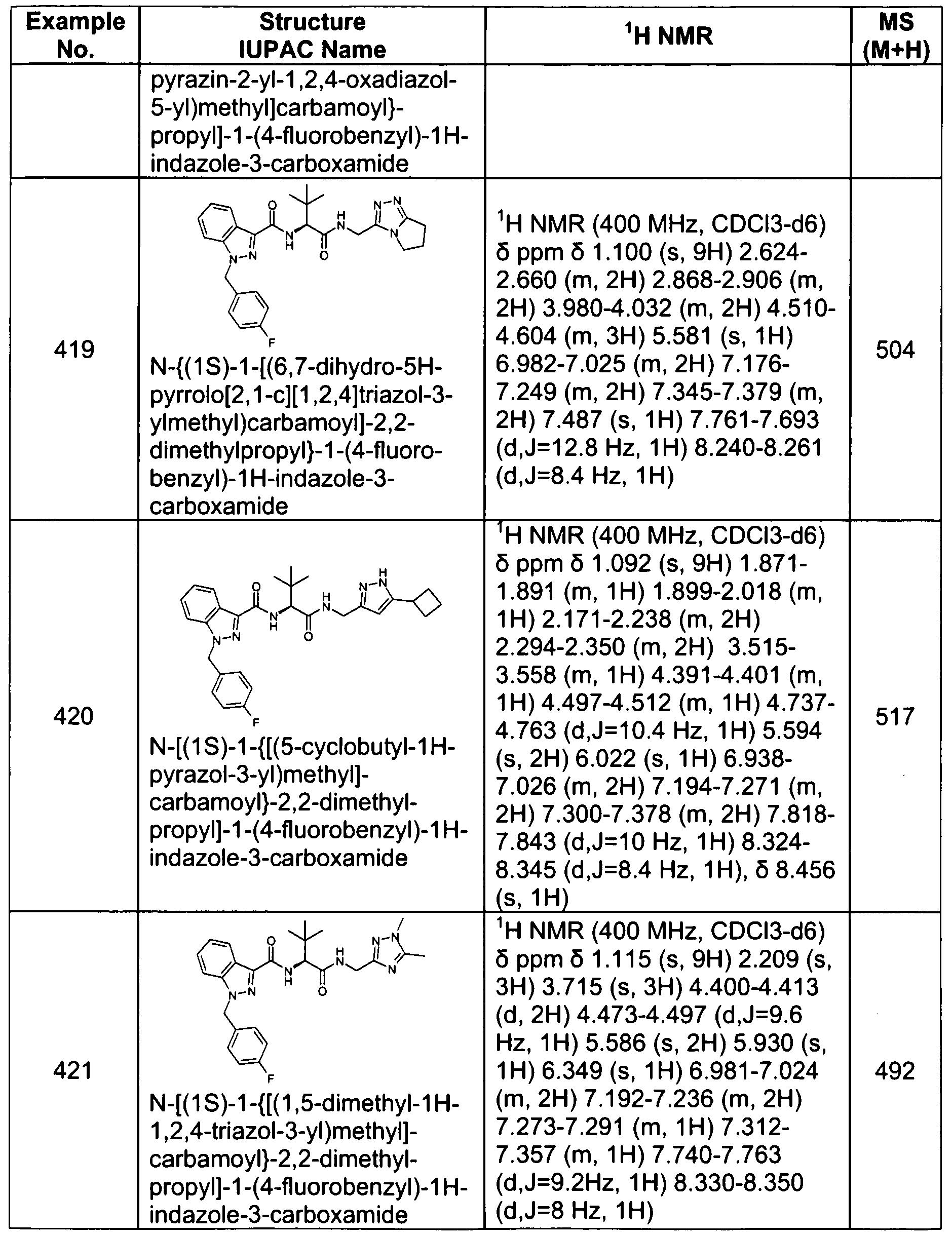 Figure imgf000224_0001