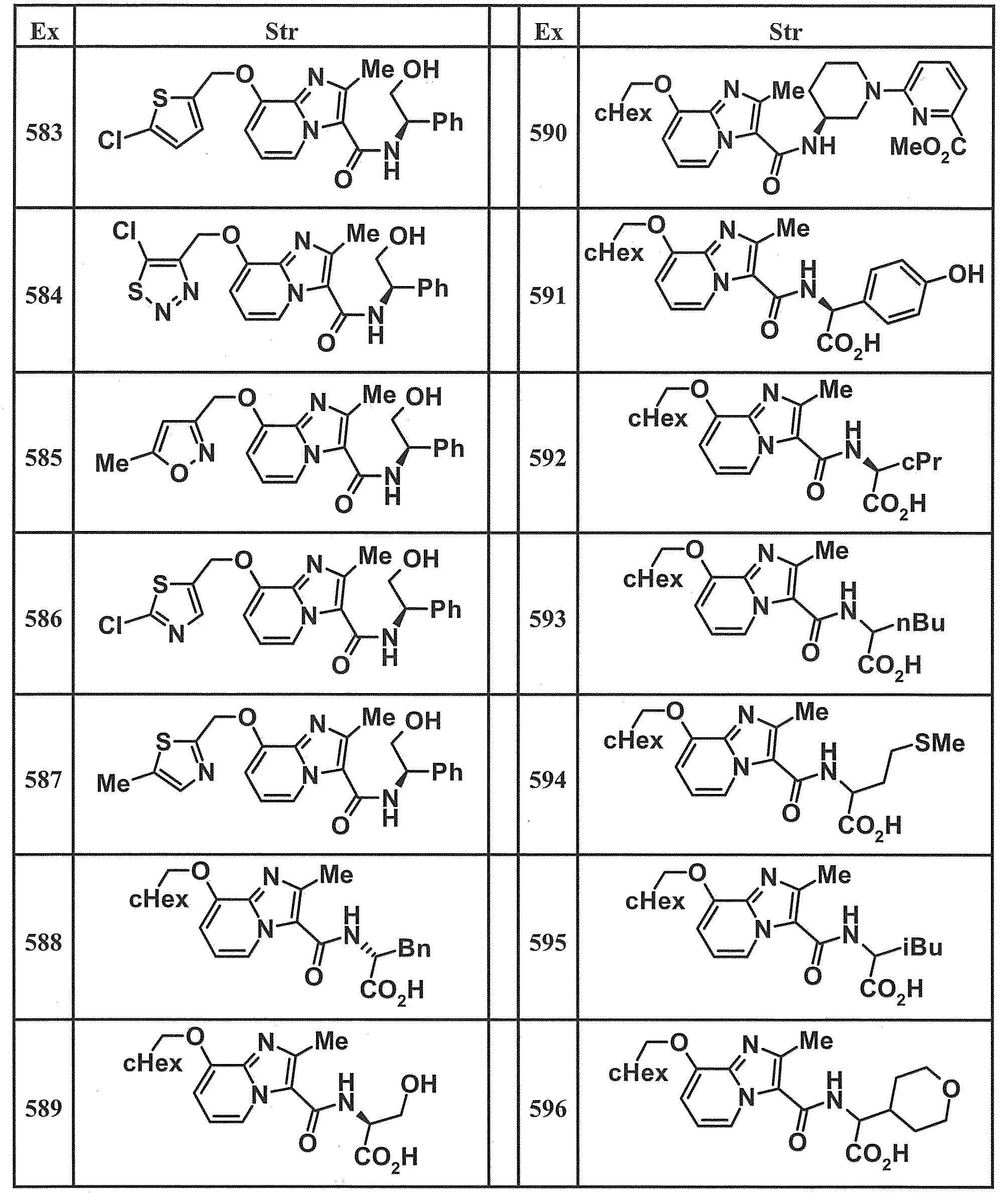Figure JPOXMLDOC01-appb-T000102