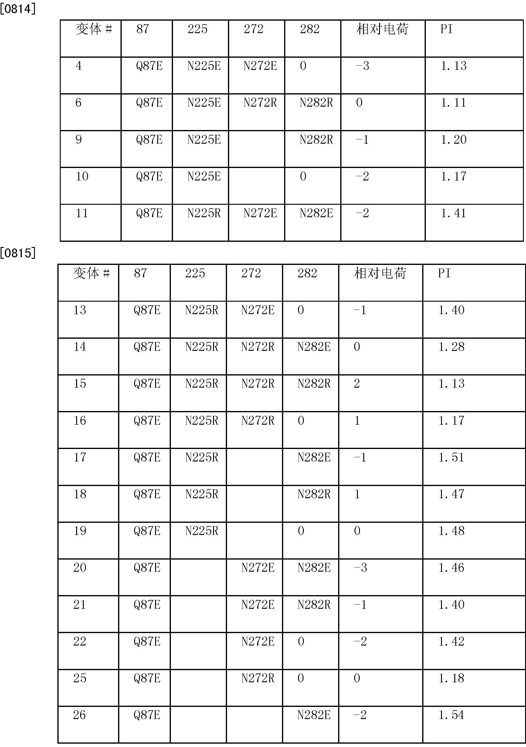 Figure CN101970634BD00652