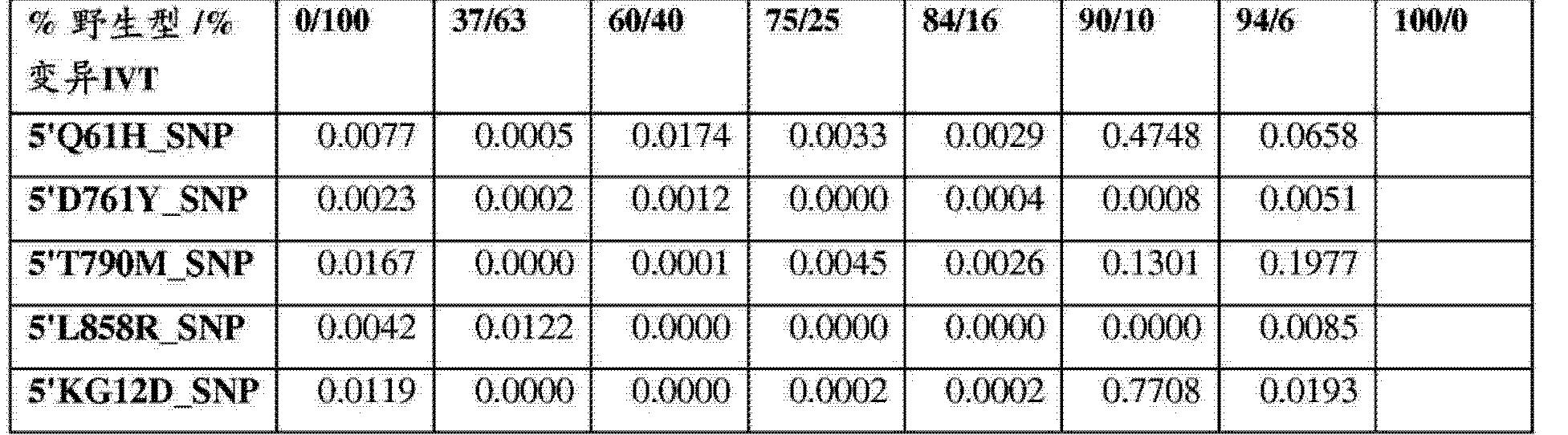 Figure CN104603290AD00381