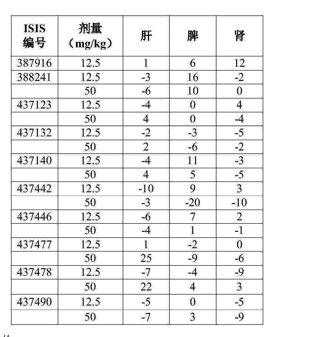 Figure CN104894129AD00611