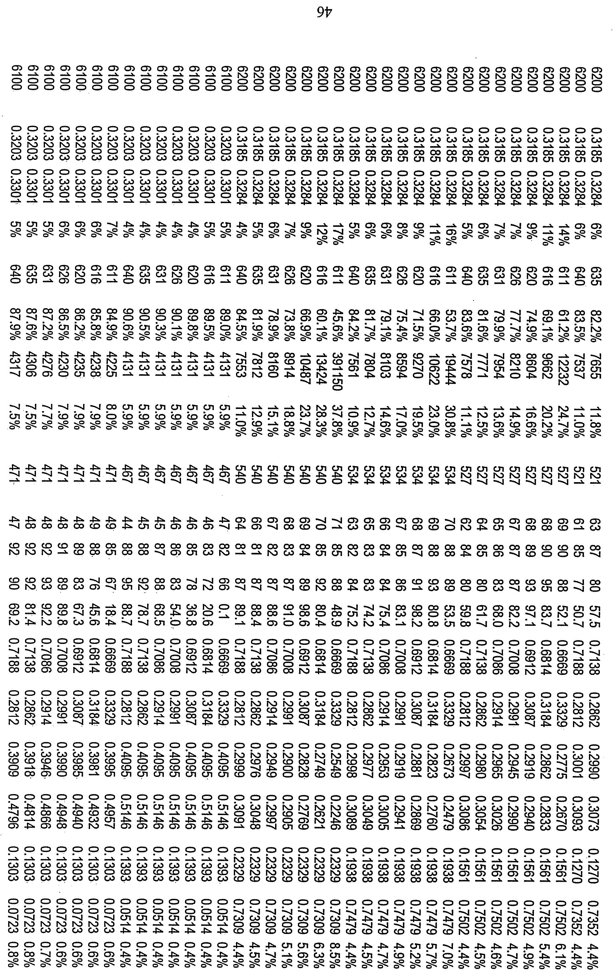 Figure 112010029469117-pct00012