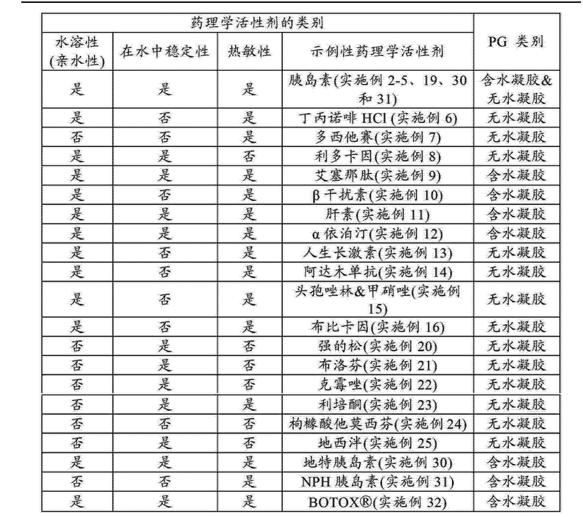 Figure CN102933200AD00151
