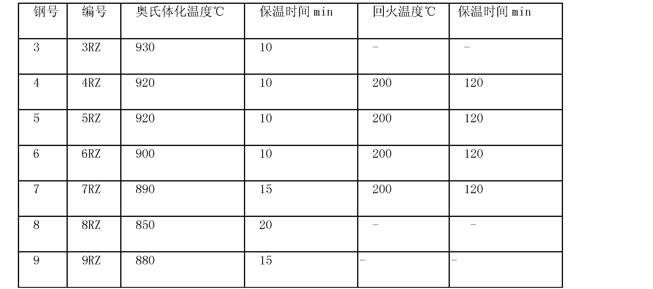 Figure CN101713046BD00101