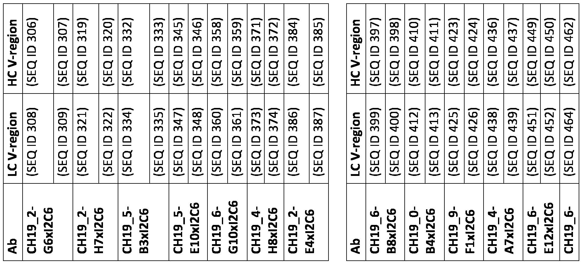 Figure imgf000085_0003