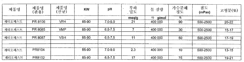 Figure R1020057010155