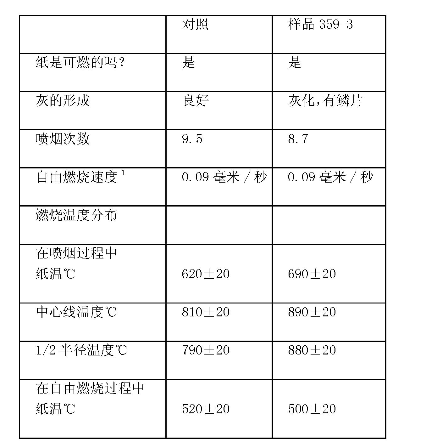Figure CN101381972BD00151
