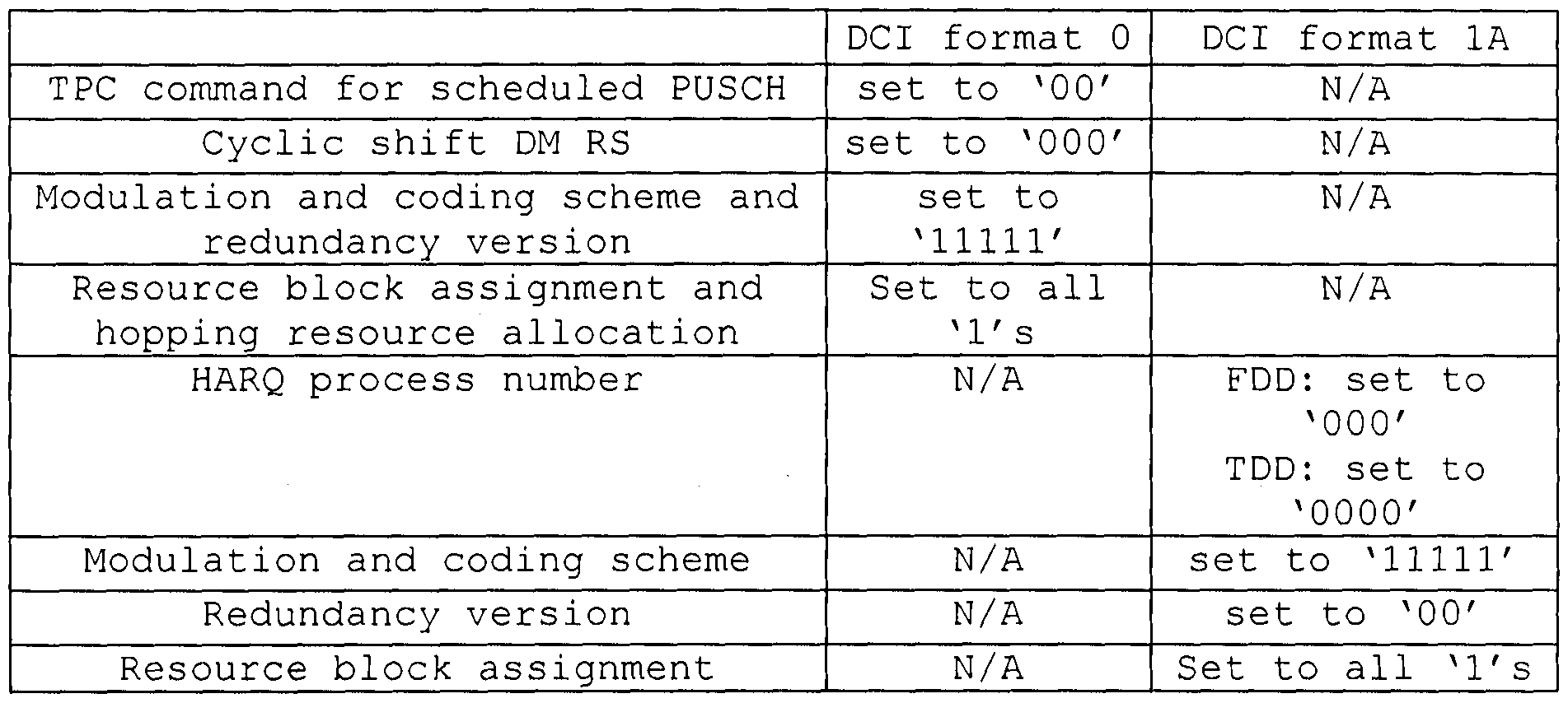 Top 5 Matrix Multiplication Calculator 4x4 4x1 [My