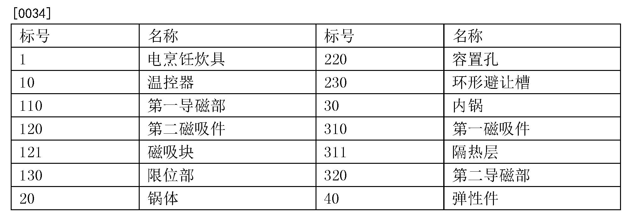 Figure CN207754989UD00041