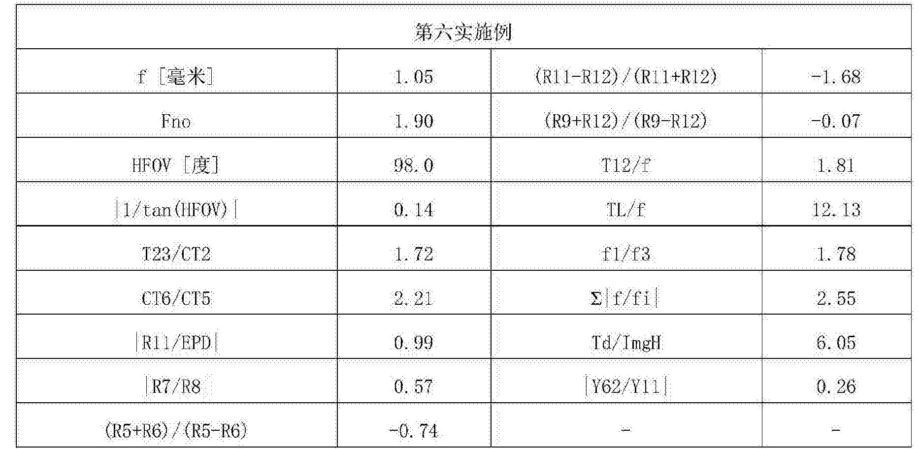Figure CN107305283AD00292
