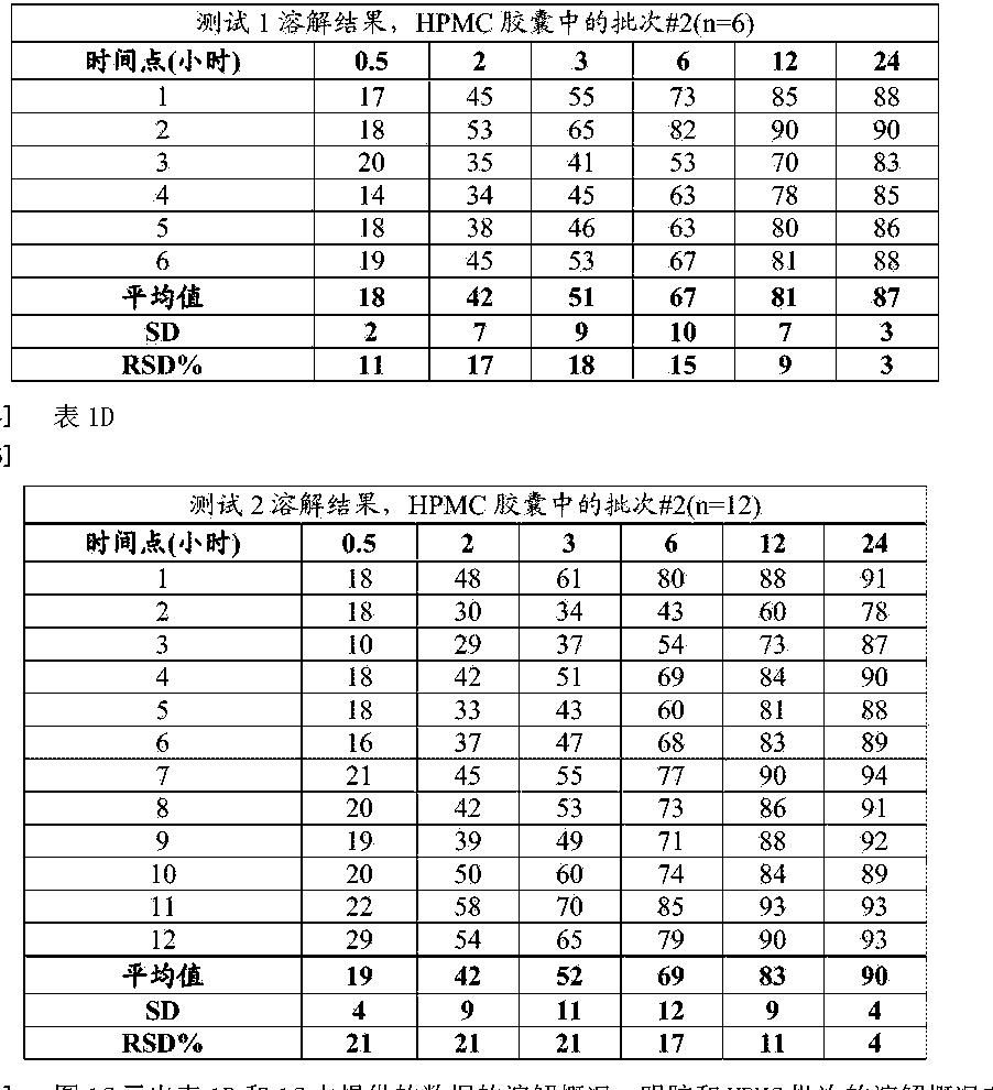 Figure CN105120659AD00711