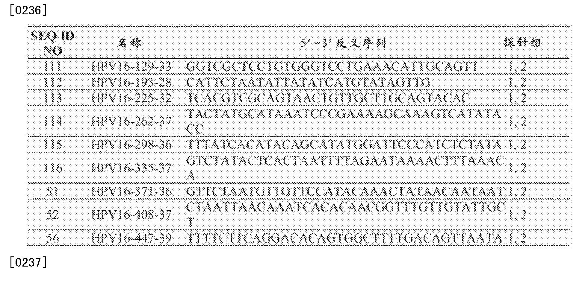 Figure CN103597095BD00382