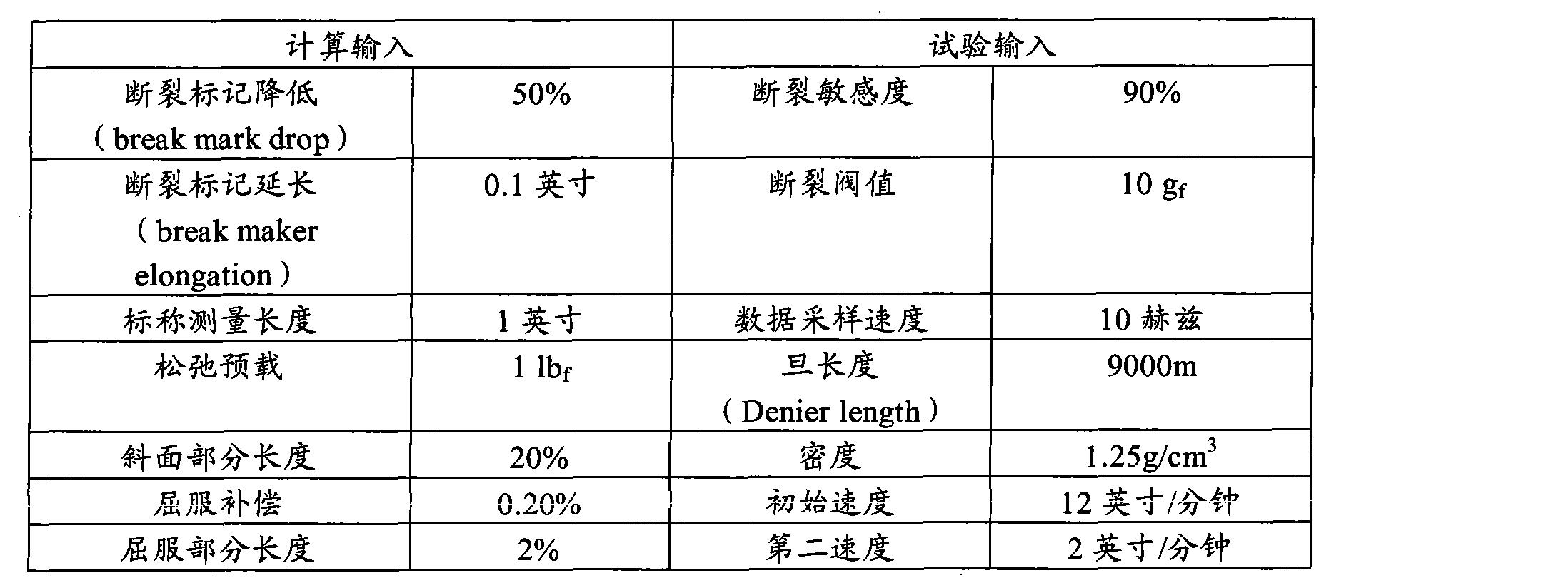 Figure CN101784711BD00191