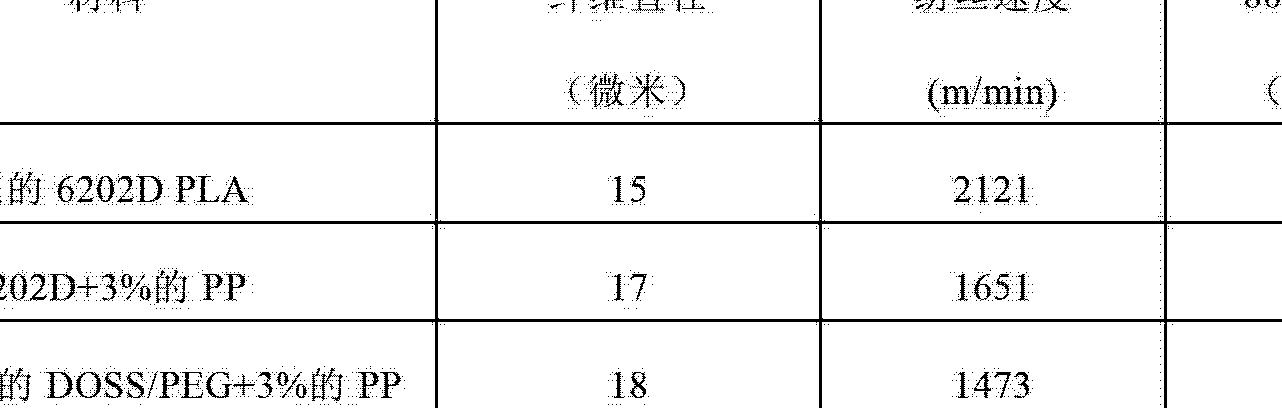 Figure CN102753745AD00641