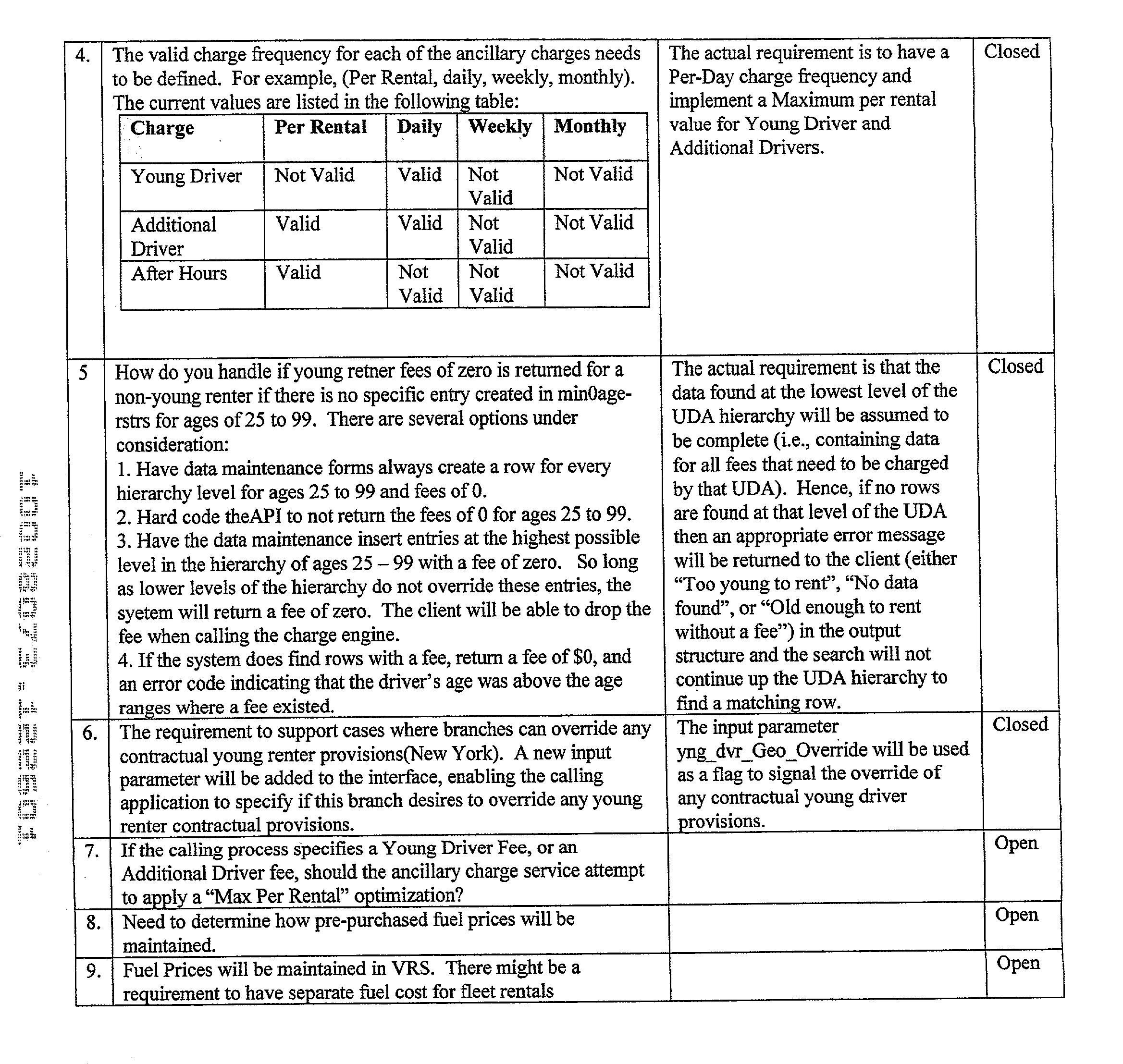 Figure US20030125992A1-20030703-P00847