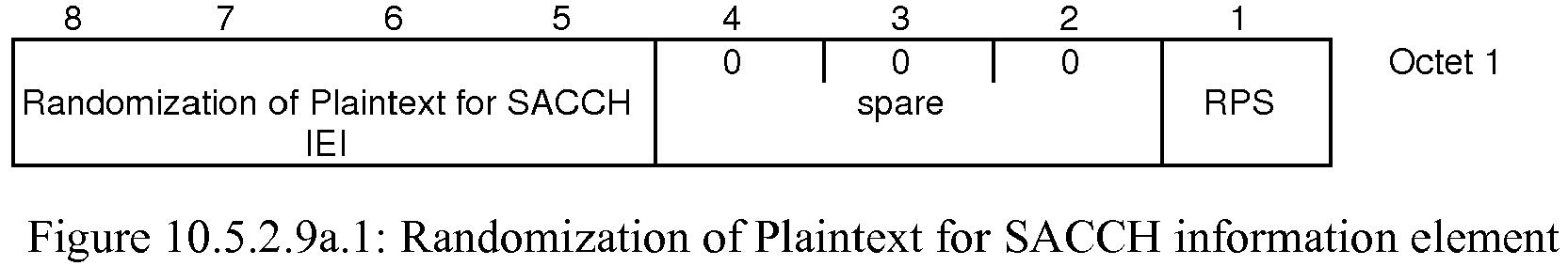 Figure imgb0003