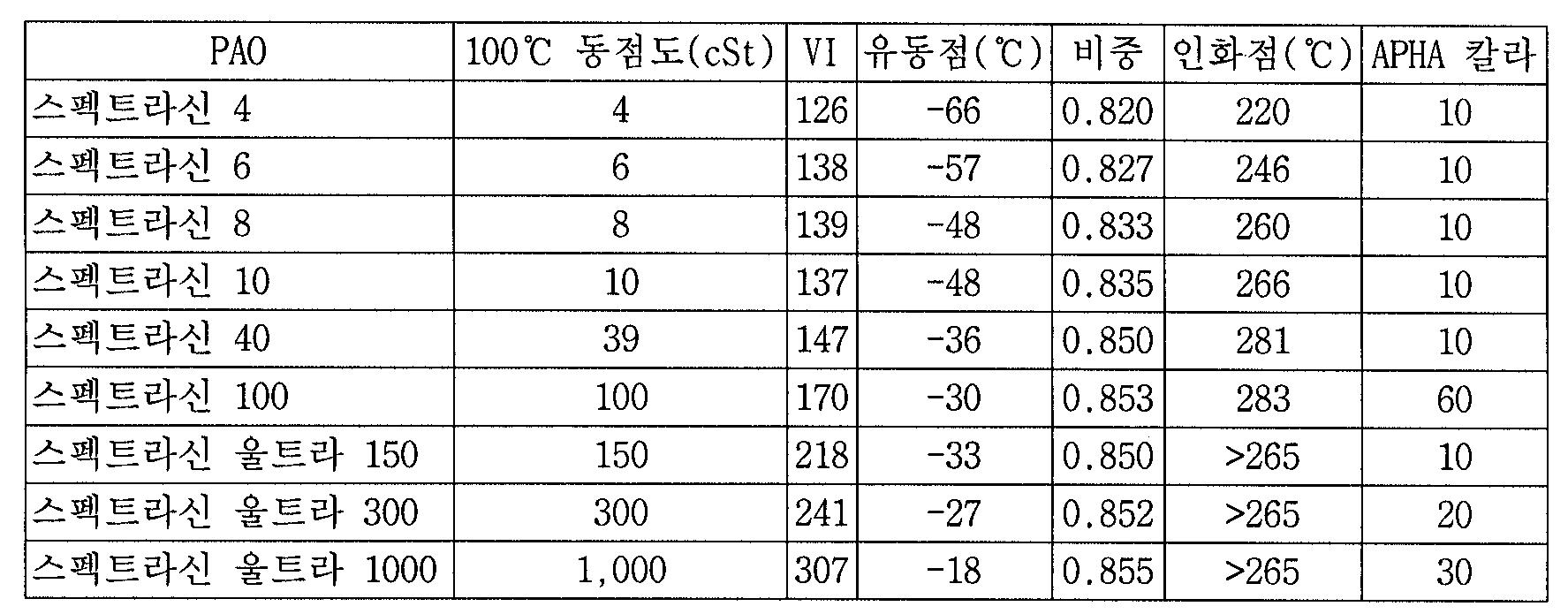 Figure 112007008248036-PCT00013