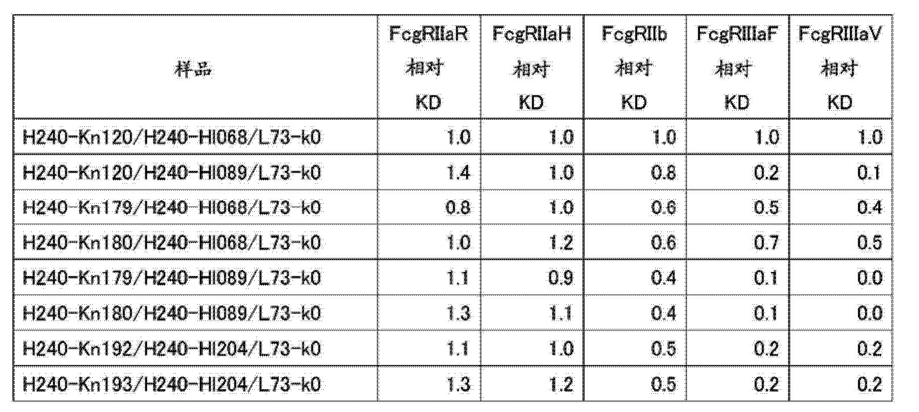 Figure CN103827300AD01952