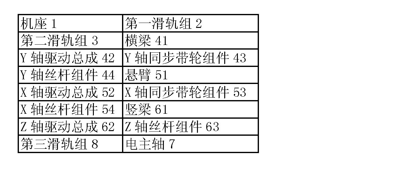 Figure CN203156373UD00041