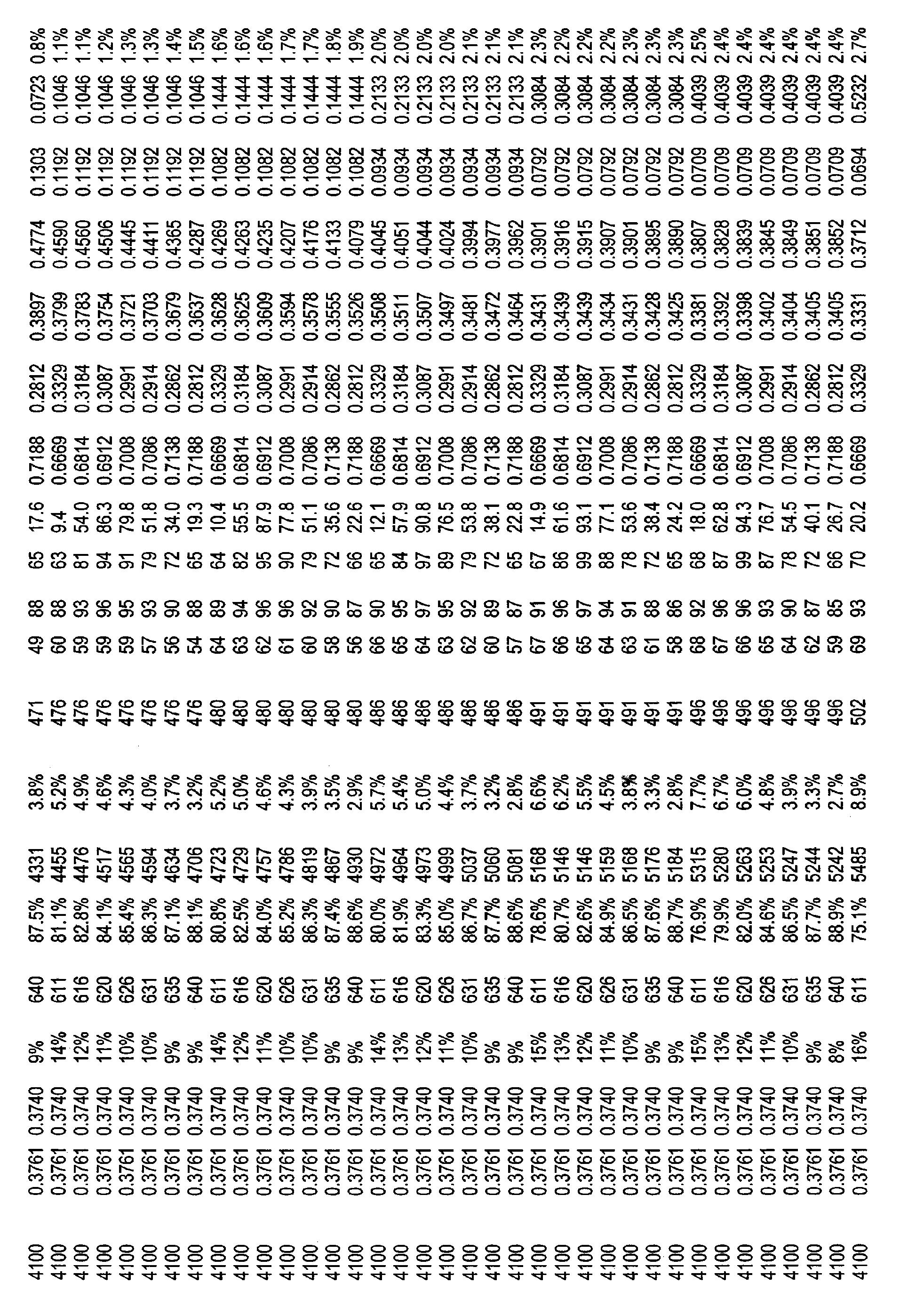 Figure CN101821544BD00881