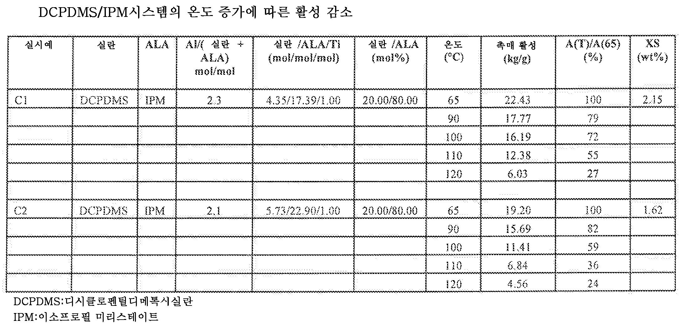 Figure 112010018268077-pct00009