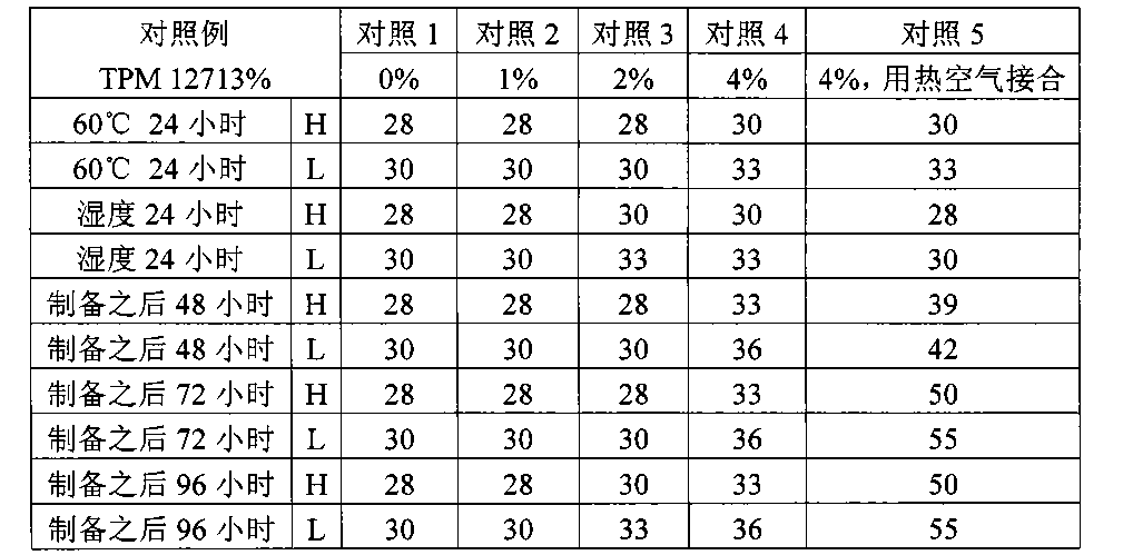 Figure CN102365100BD00211