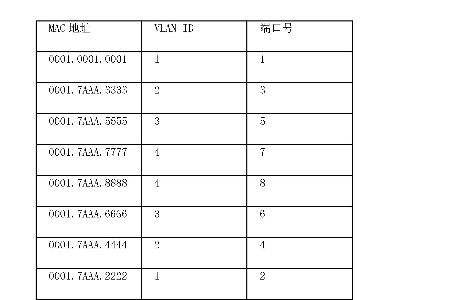 Figure CN102355377AD00251