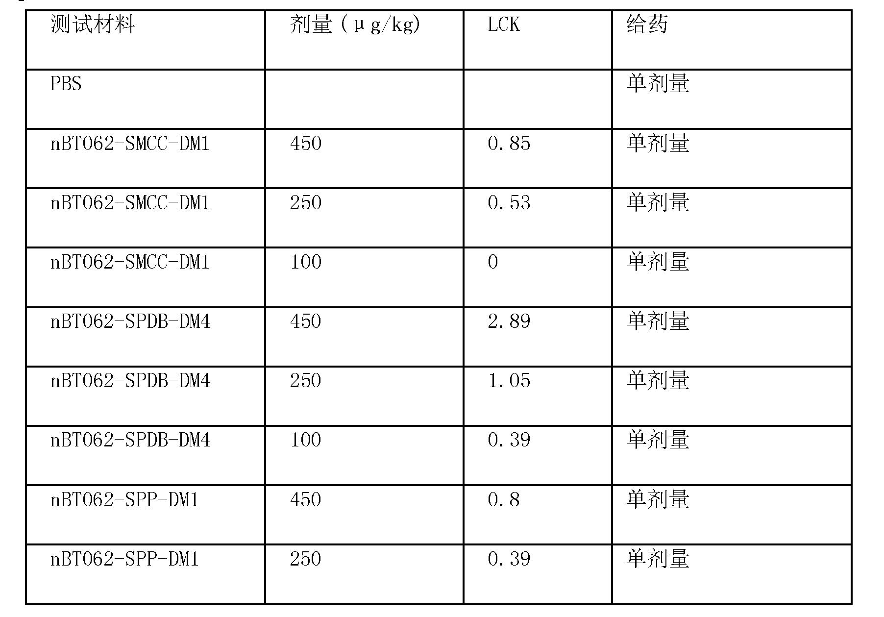 Figure CN101965366BD00381