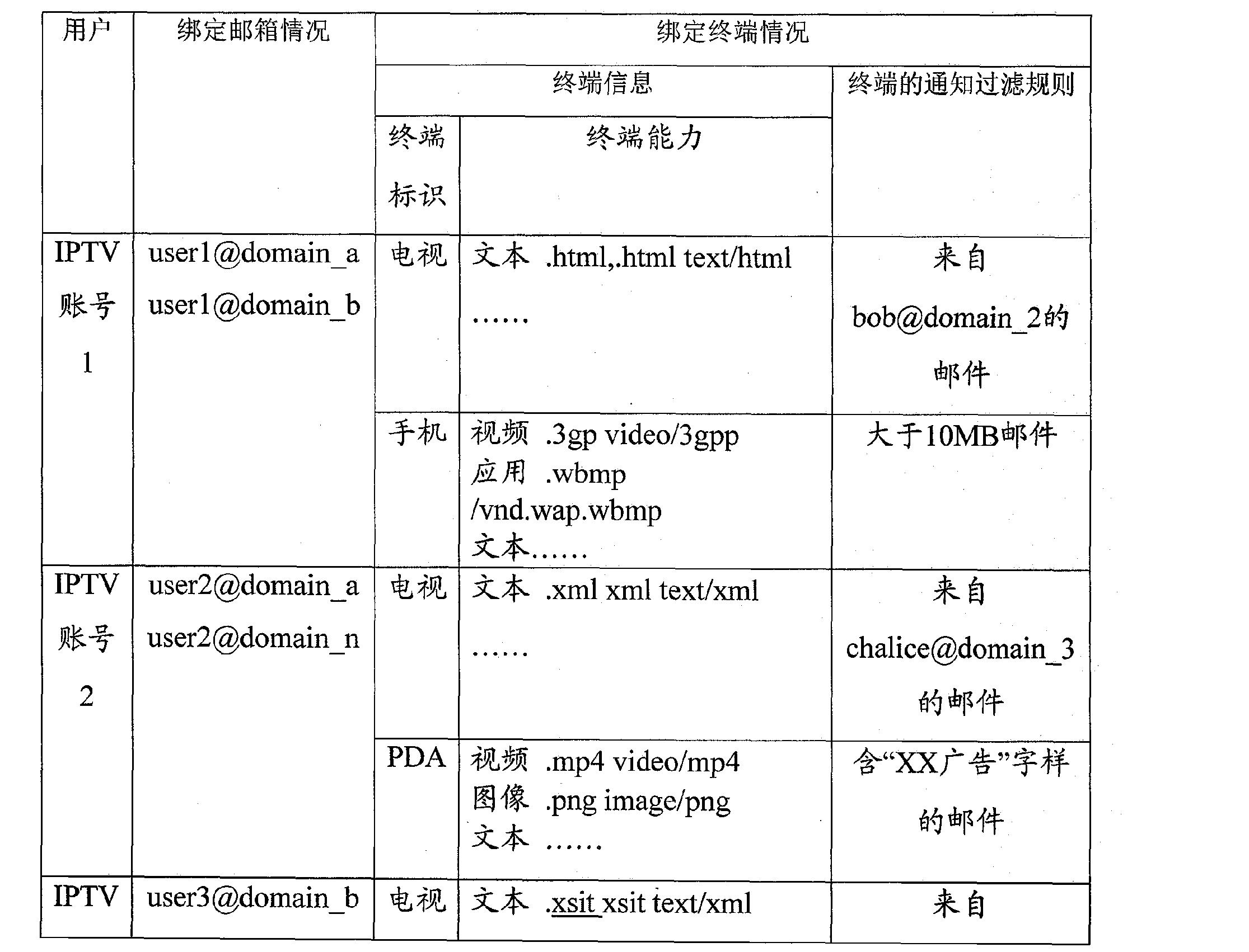 Figure CN102036122BD00081