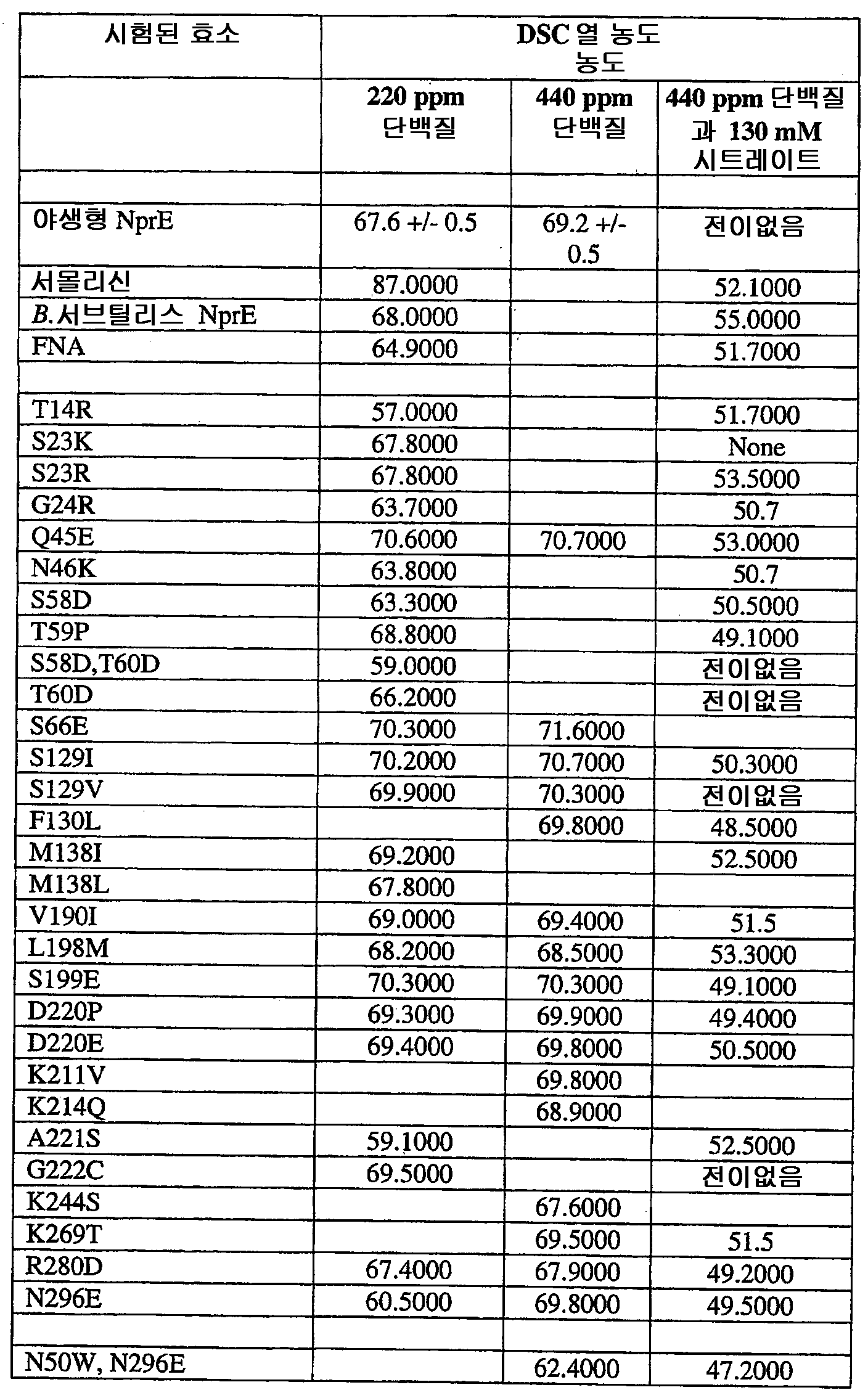 Figure 112008026135616-PCT00059