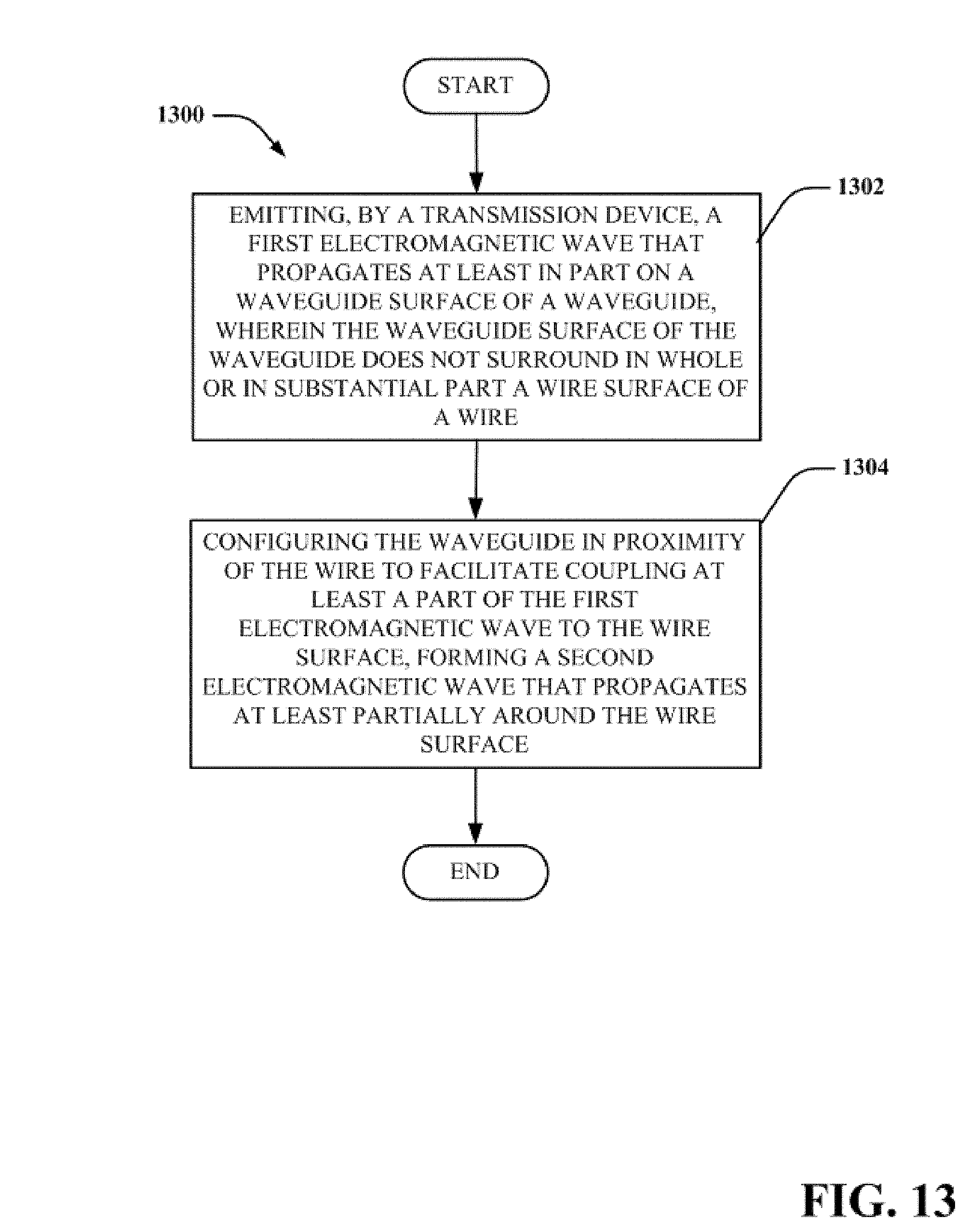 Us10009067b2 Method And Apparatus For Configuring A Communication Furthermore Garage Door Opener Safety Sensor Wiring Plc Interface Google Patents