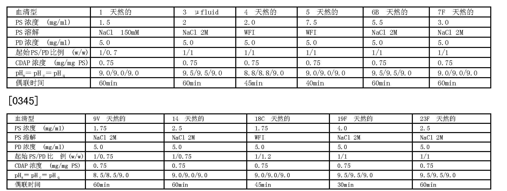 Figure CN101378779BD00392