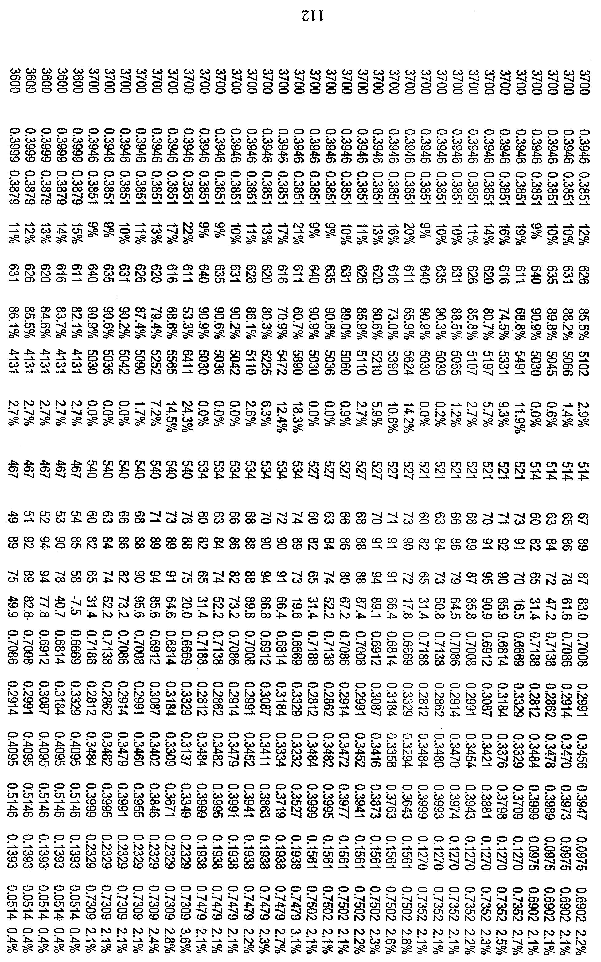 Figure 112010029469117-pct00078