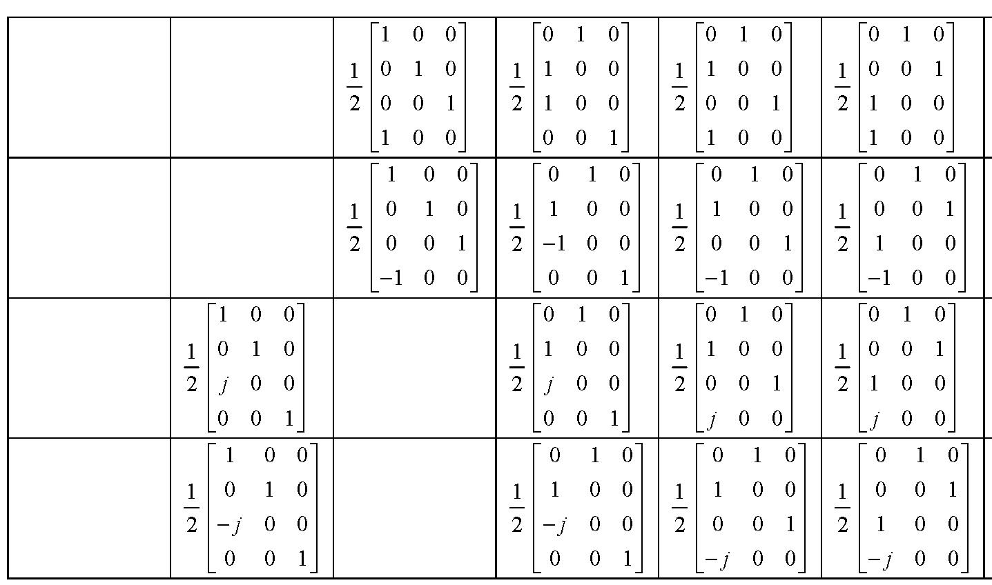 Figure 112010009825391-pat01107