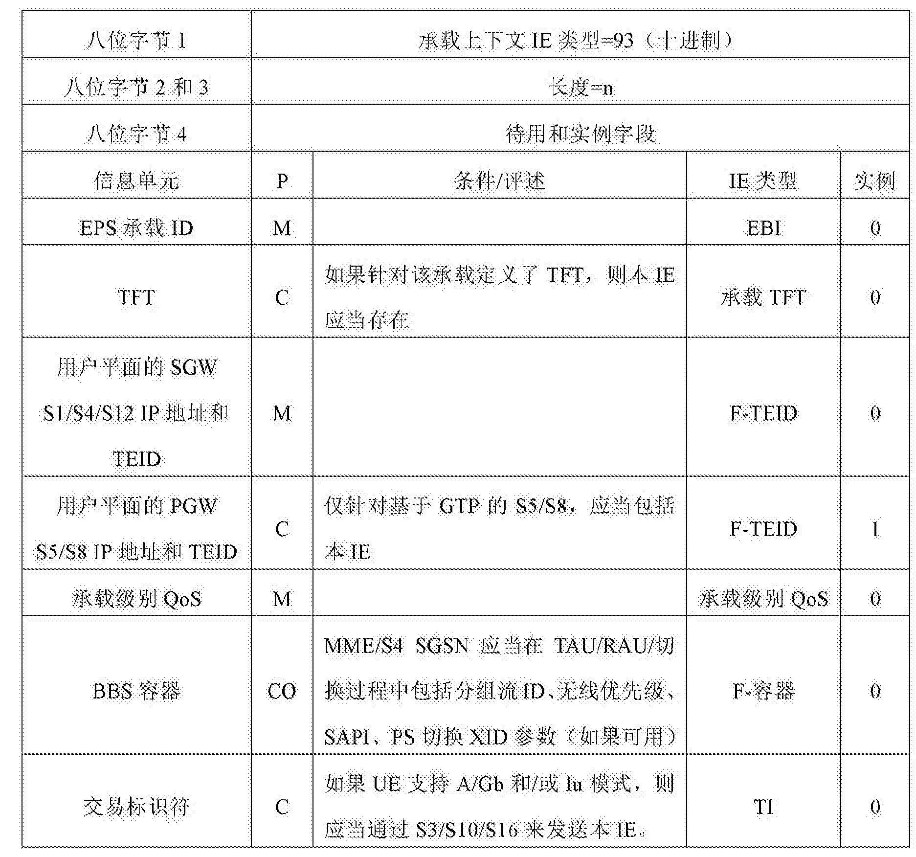 Figure CN103229546BD00761