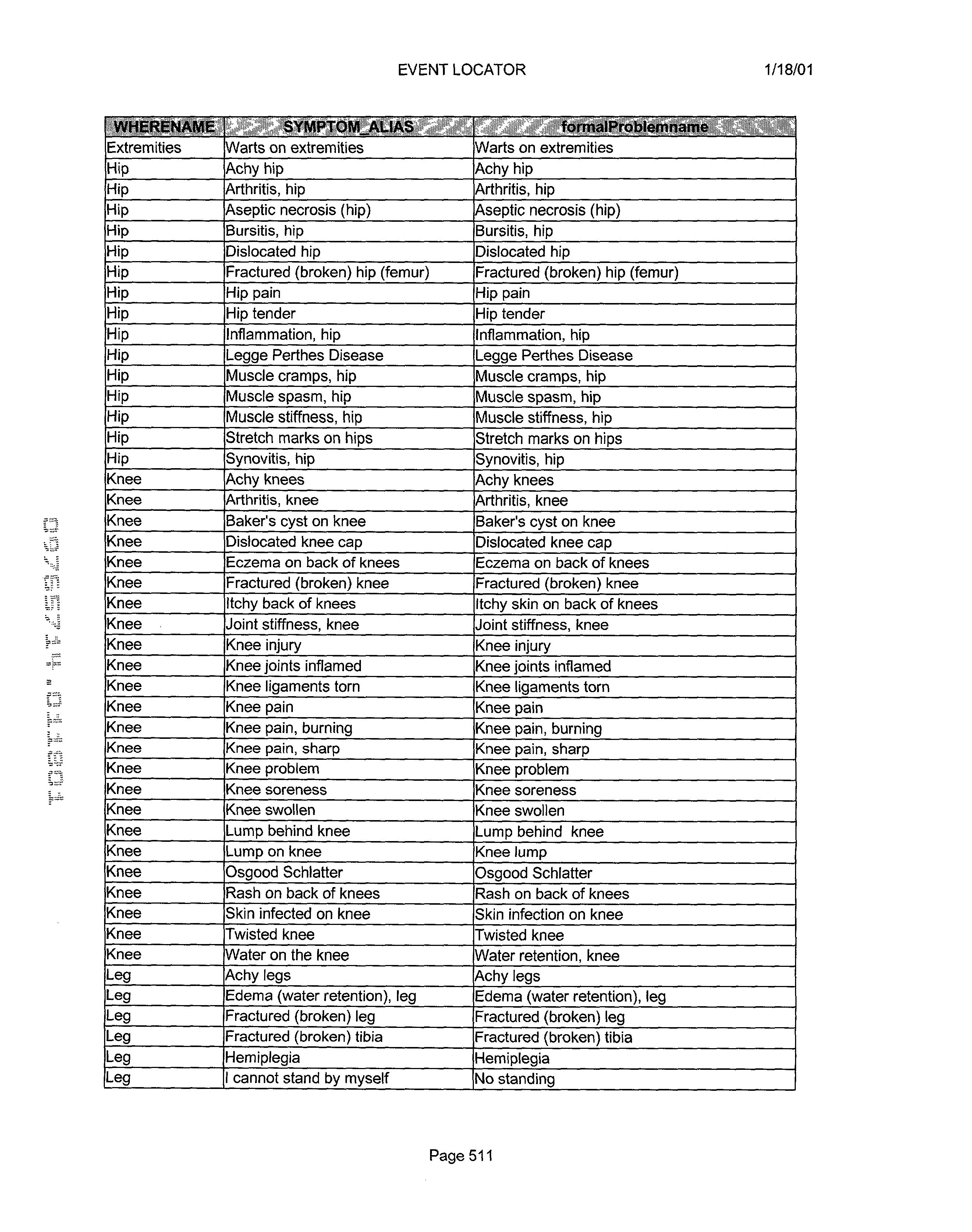 Figure US20030061072A1-20030327-P00512
