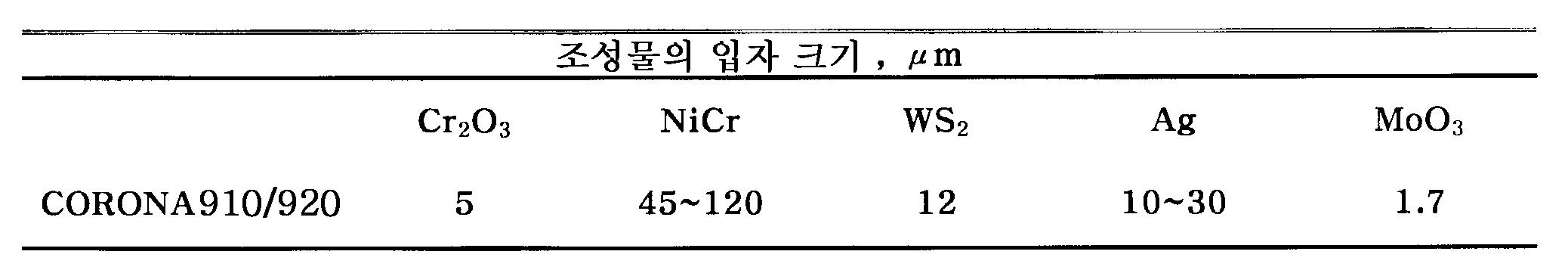 Figure 112005036055873-pat00002