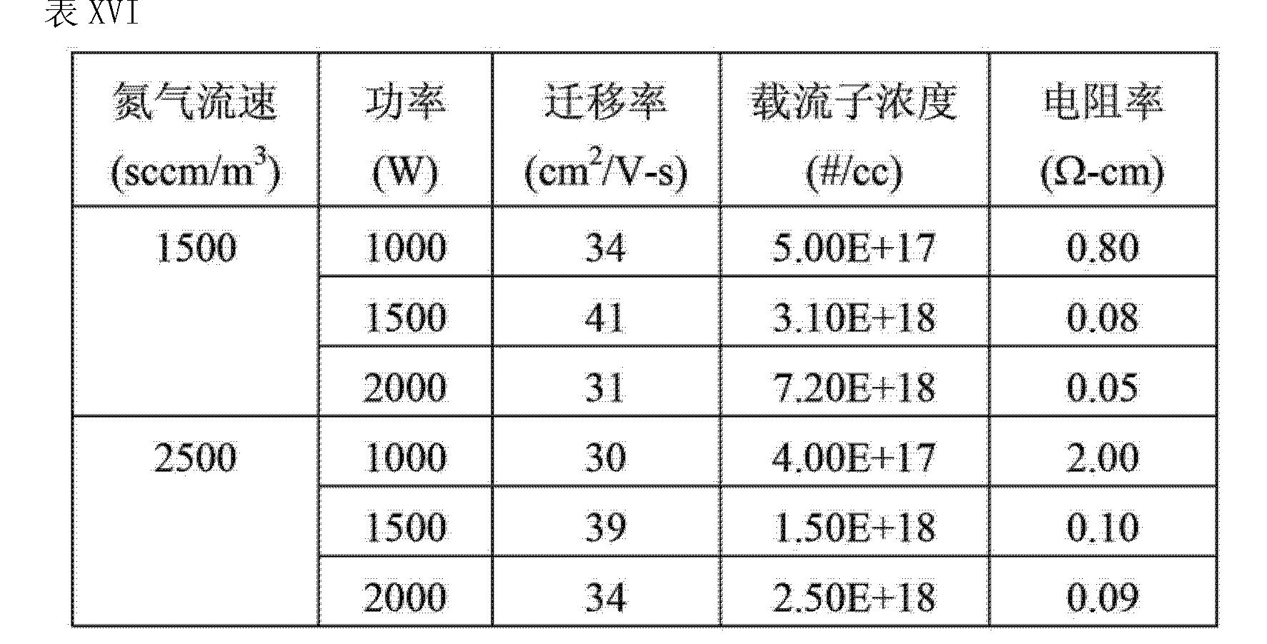 Figure CN103151378AD00211