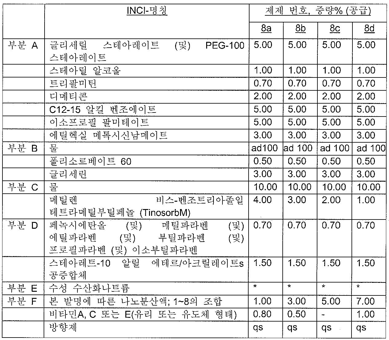 Figure 112008036677090-PCT00061