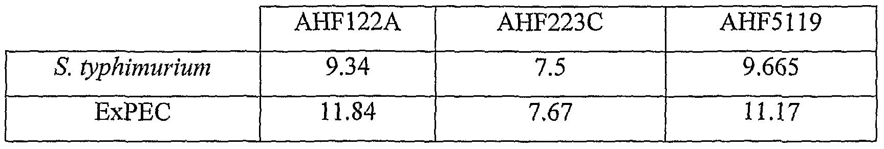 WO2006130187A1 - Feline probiotic lactobacilli - Google Patents