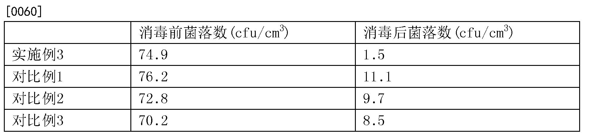 Figure CN107812177AD00073