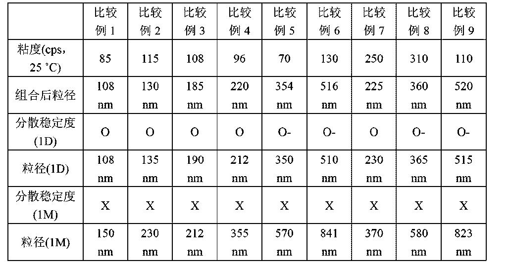 Figure CN102827500BD00112