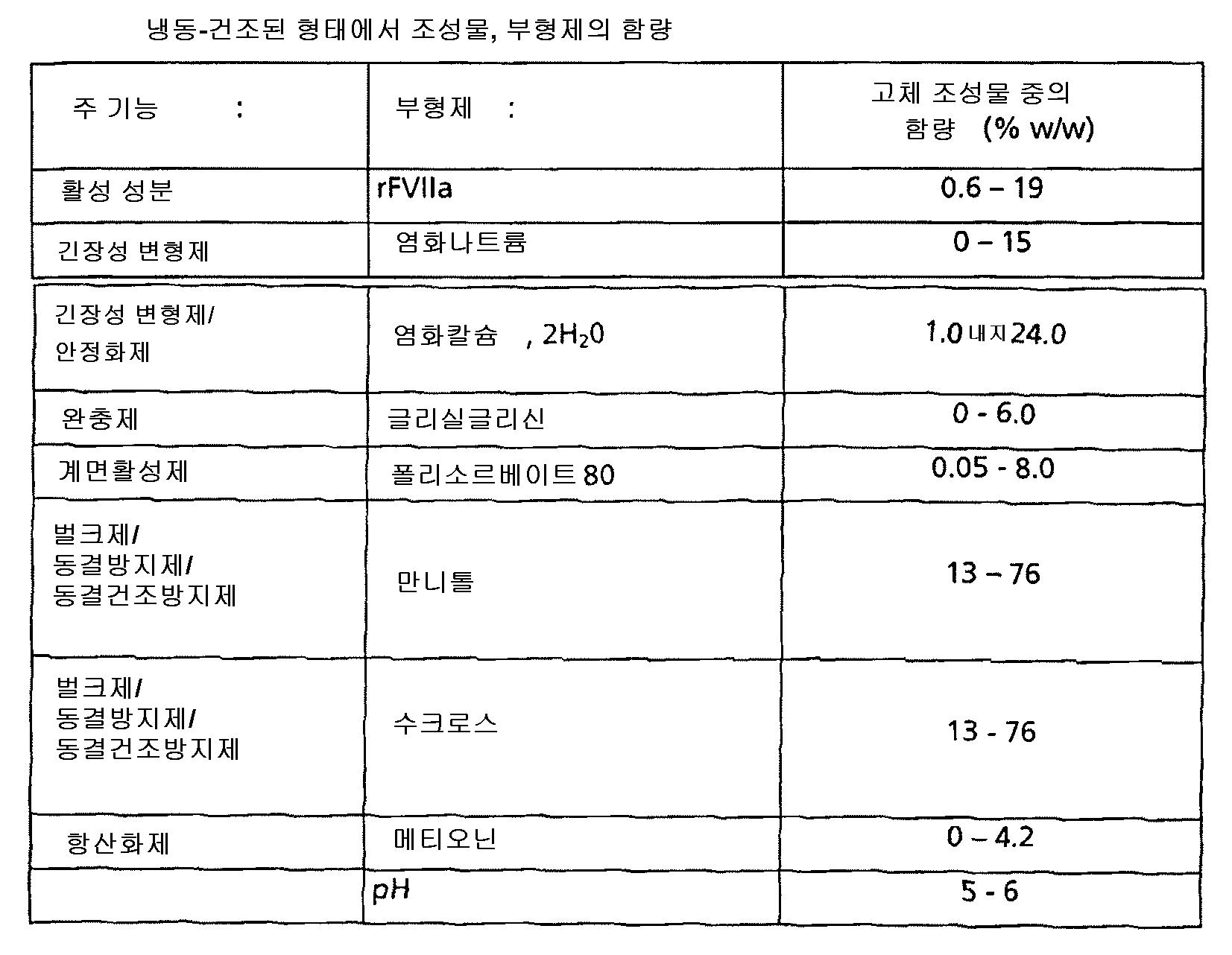 Figure 112011022962401-pat00005