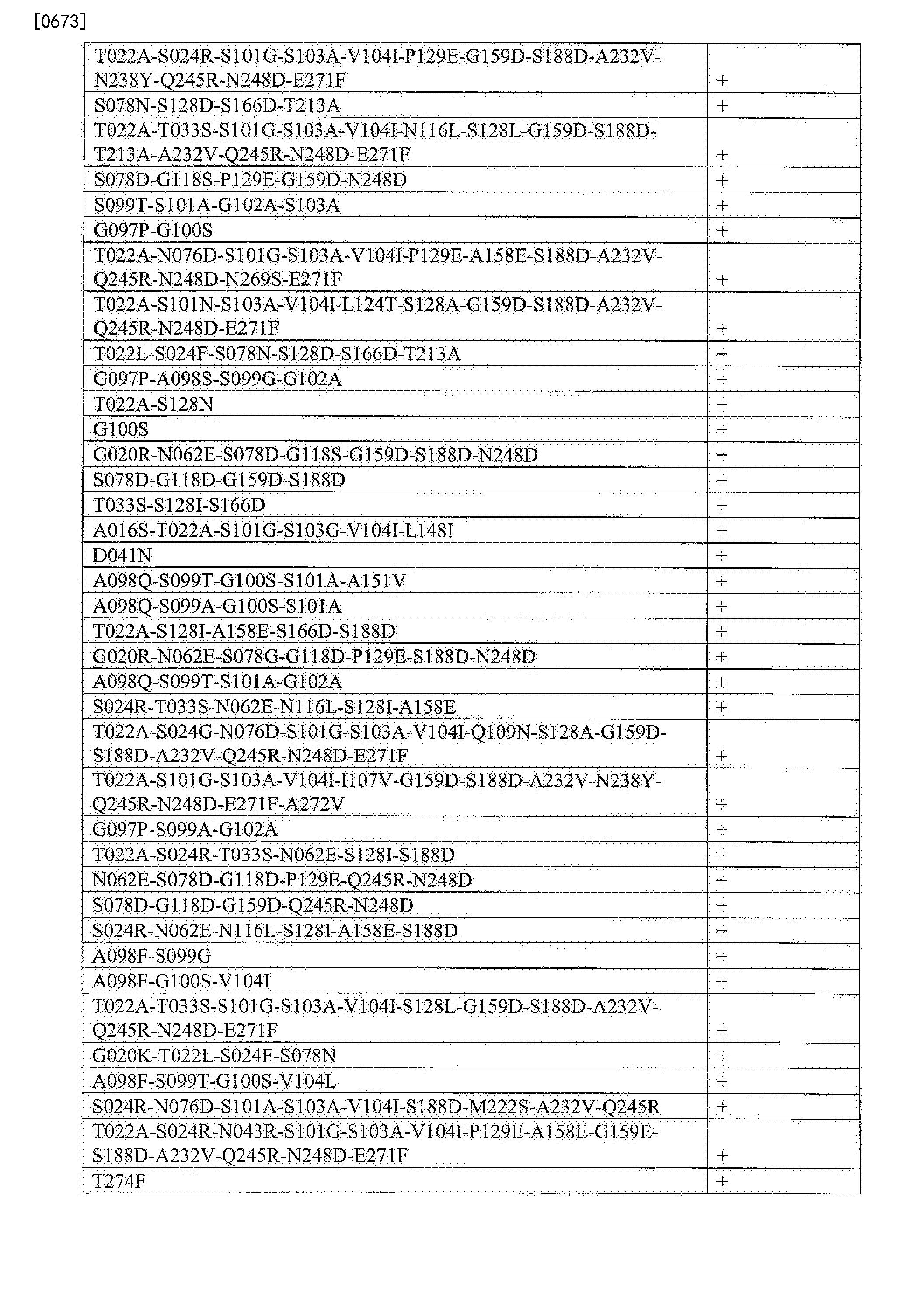 Figure CN103764823BD02751