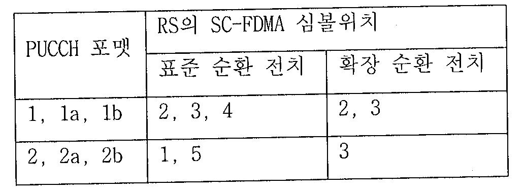 Figure 112011502155947-pat00015