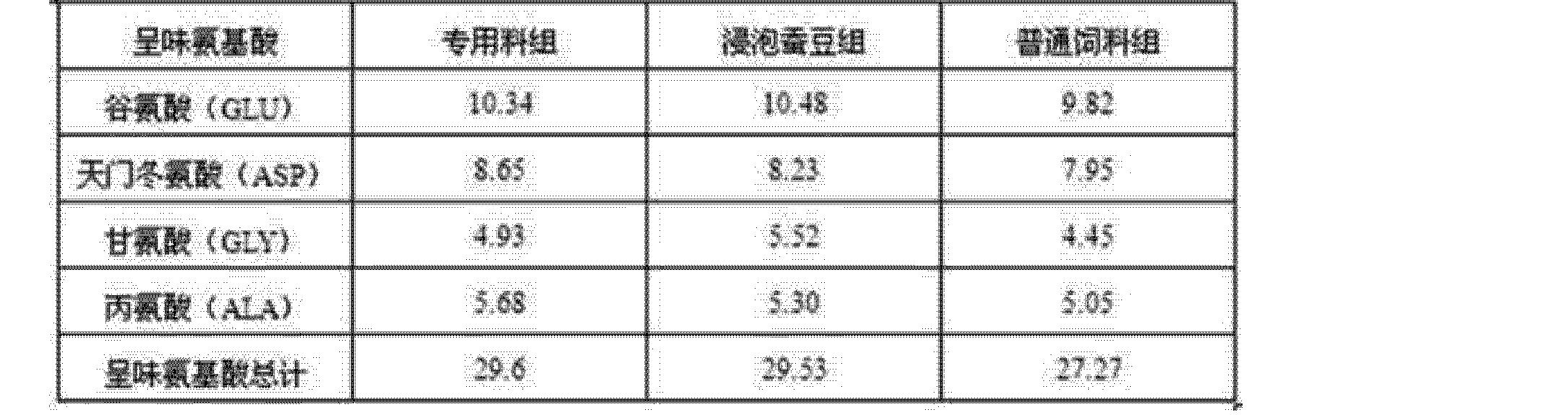 Figure CN103960529AD00072