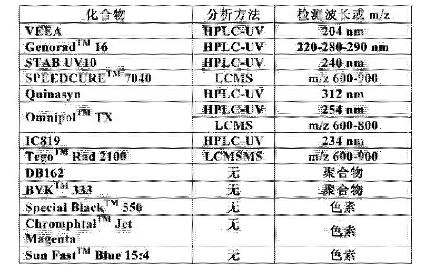 Figure CN104334359AD00271
